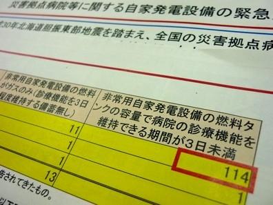 香川県災害拠点病院 - JapaneseC...